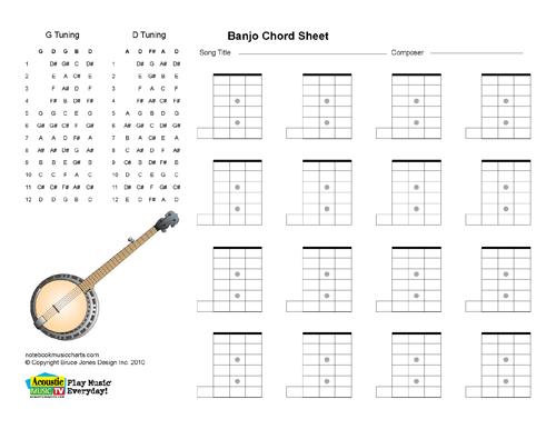 Banjo Printable Blank Chord Boxes Acoustic Music Tv