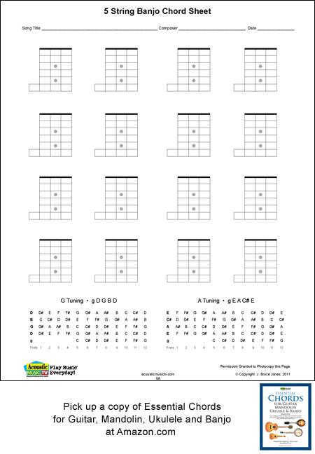 Blank 5 String Banjo Blank Sheet Music and Chord Boxes