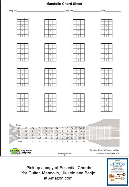 Mandolin Blank Chord Boxs Acoustic Music Tv