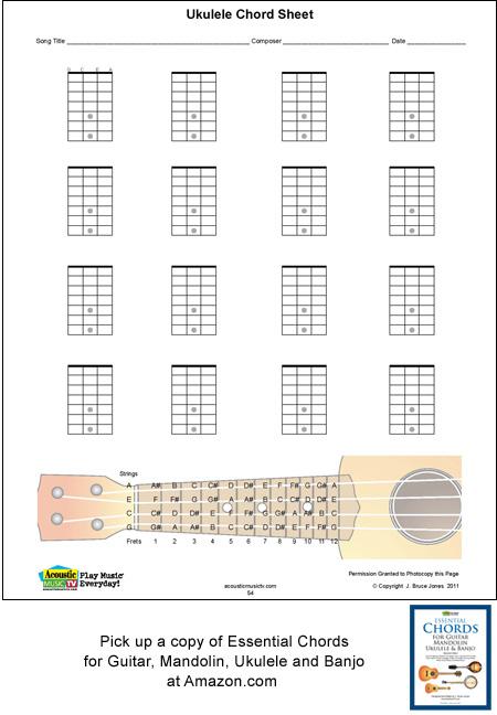 Ukulele Blank Printable Chord Boxes Acoustic Music Tv